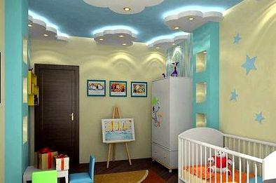 Потолок в детской комнате.