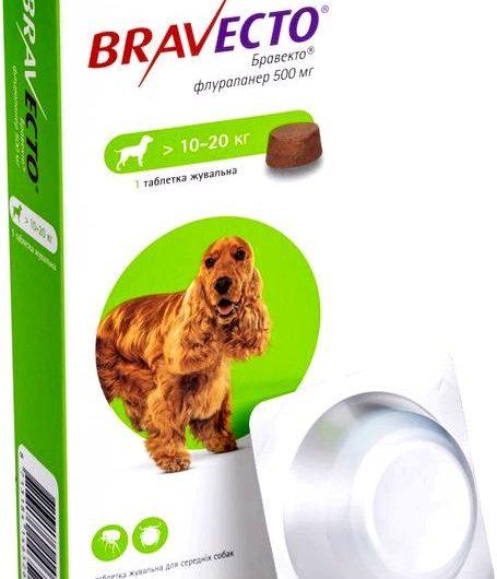 Препараты от блох и клещей для собак